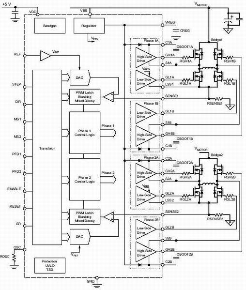 Рис1. Структурная схема